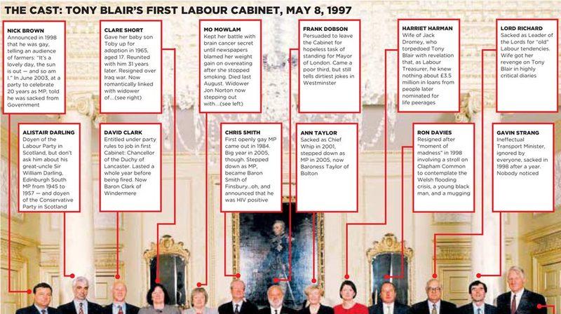 1997_british_cabinet